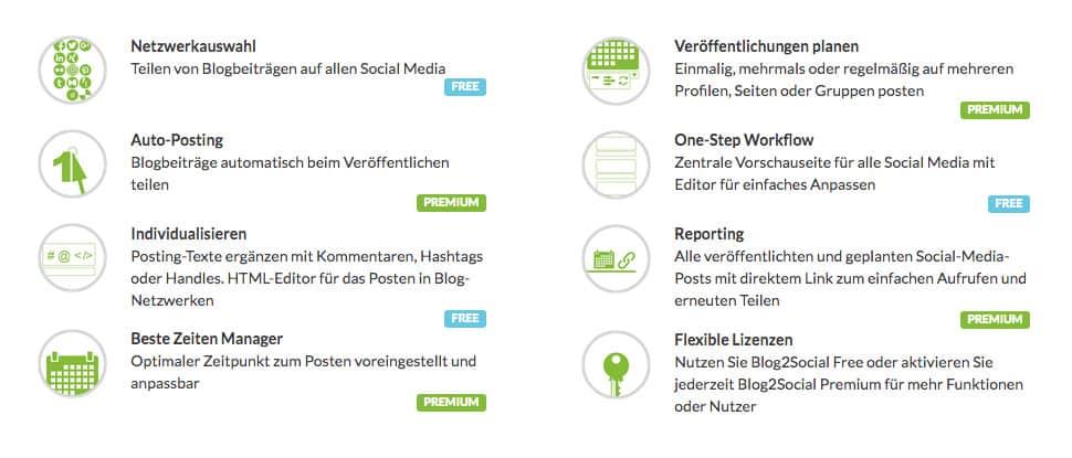 Social Media Automatisierung für WordPress 3