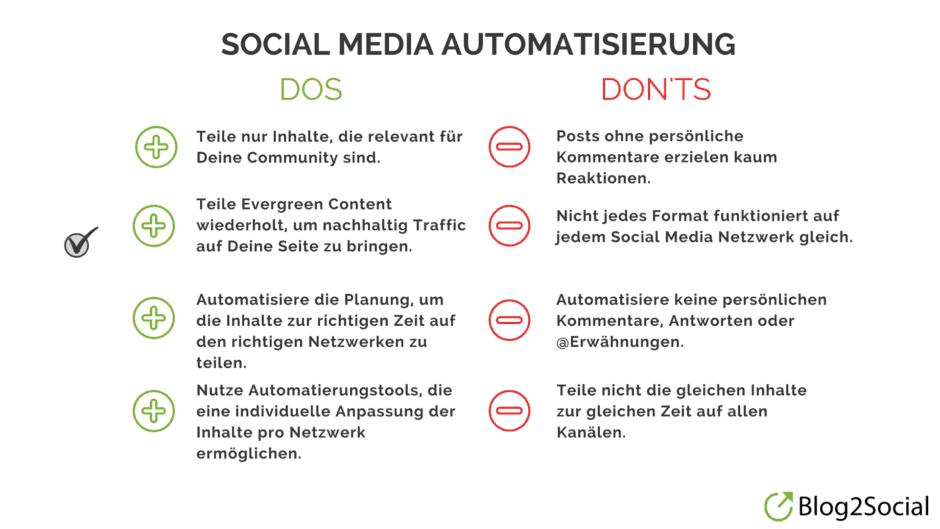 Social Media Automatisierung für WordPress 2